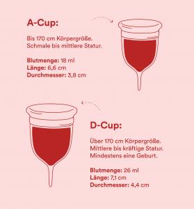 Check es: Welche Menstruationstasse ist die Beste?